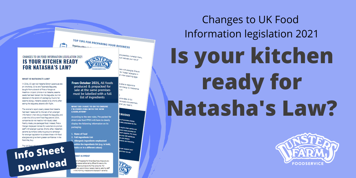 Is your Kitchen Ready for Natasha's Law?